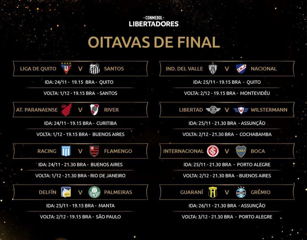 Apostas Libertadores
