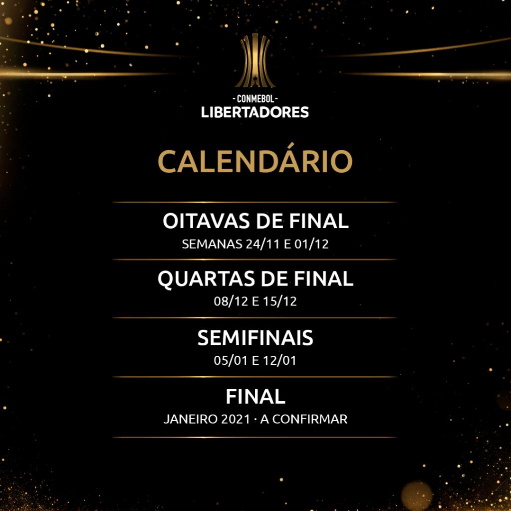 Apostas Libertadores Quartas de Final 2020