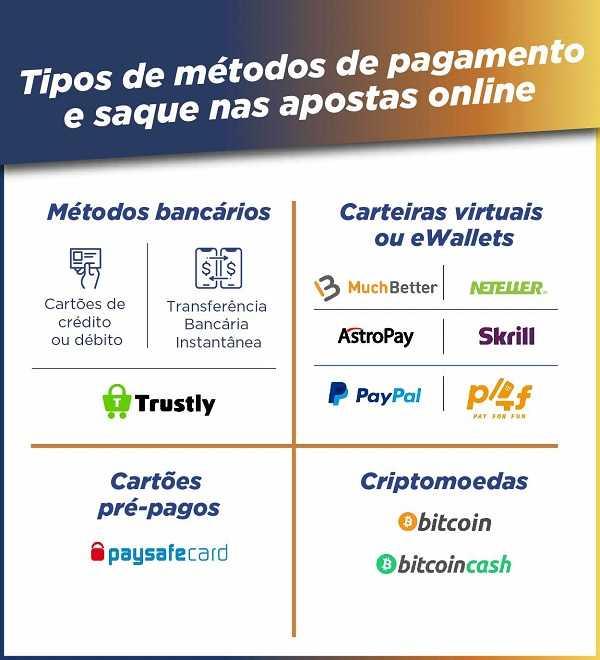 metodos de pagamento apostas online