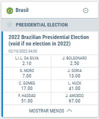 Apostas Bolsonaro x Lula