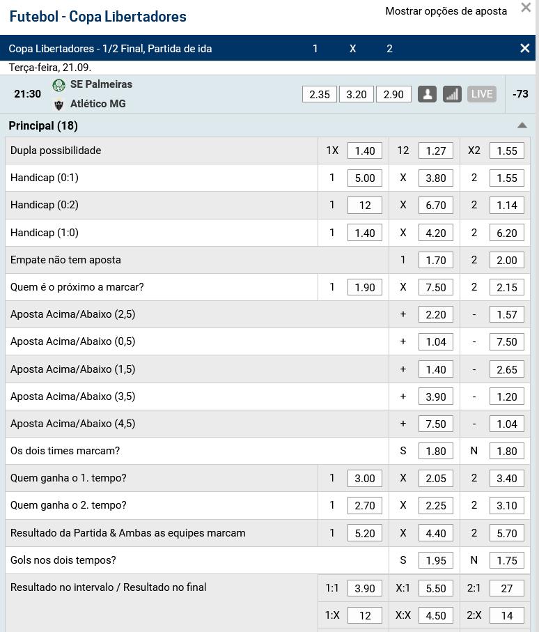Apostas Semifinal Libertadores 2021